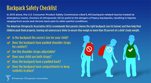 Backpack Safety Guide